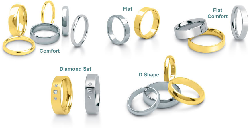 Image Result For Types Of Mens Wedding Bands